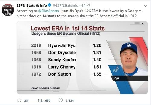 류현진, 다저스 역대 투수 평균자책점 1위