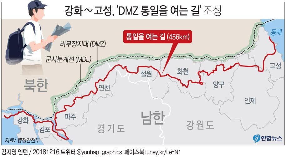 DMZ 등 접경지역에 13조원 투자…남북교류 기반·관광 활성화 - 3