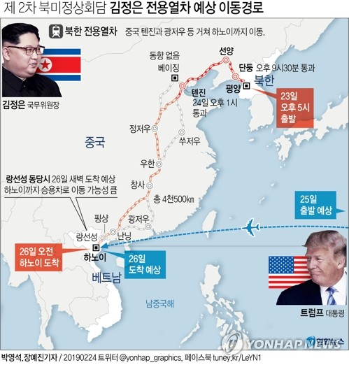 (LEAD) (US-NK summit) Kim's train runs in inland China for summit with Trump