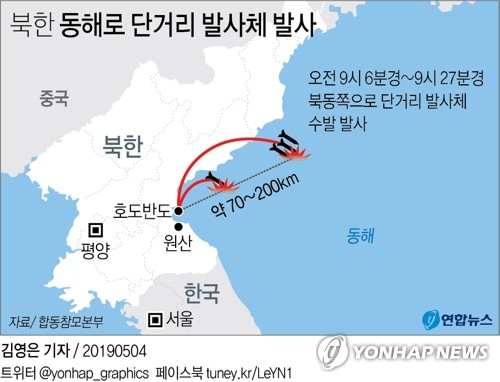 This image shows the North's launch of unidentified projectiles into the East Sea on May 4, 2019. (Yonhap)