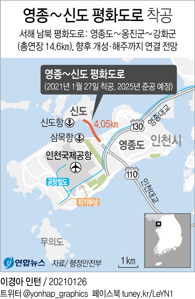 [그래픽] 영종∼신도 평화도로 착공