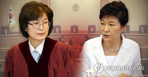 (2nd LD) Court upholds impeachment of Park, removes her from office