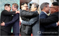 Inter-Korean summits, 'Me Too' movement among top 10 Korean news of 2018
