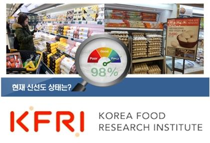 This image provided by the KFRI shows eggs on sale at a local supermarket. (Yonhap)