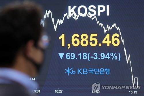 An electronic signboard at Hana Bank in Seoul shows the benchmark Korea Composite Stock Price Index (KOSPI) down 3.94 percent to close at 1,685.46 points on April 1, 2020. (Yonhap)