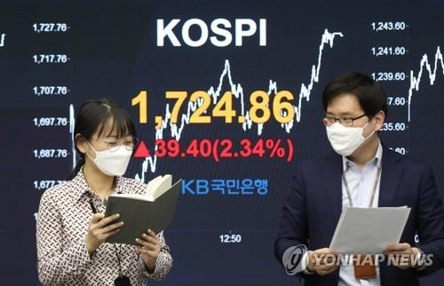An electronic signboard at Hana Bank in Seoul shows the benchmark Korea Composite Stock Price Index (KOSPI) up 2.34 percent to close at 1,724,86 points on April 2, 2020. (Yonhap)