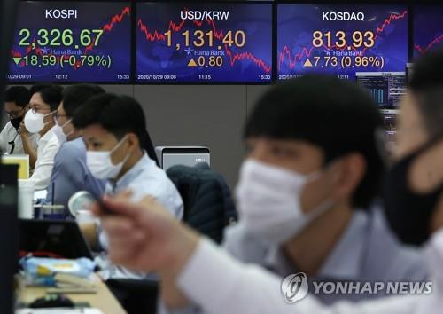 Electronic signboards at the trading room of Hana Bank in Seoul show the benchmark Korea Composite Stock Price Index (KOSPI) closed at 2,326.67 on Oct.29, 2020, down 18.59 points or 0.79 percent from the previous session's close. (Yonhap)