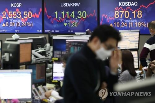 Electronic signboards at a Hana Bank dealing room in Seoul show the benchmark Korea Composite Stock Price Index (KOSPI) closed at 2,553.5 on Nov. 20, 2020, up 6.08 points or 0.24 percent from the previous session's close. (Yonhap)