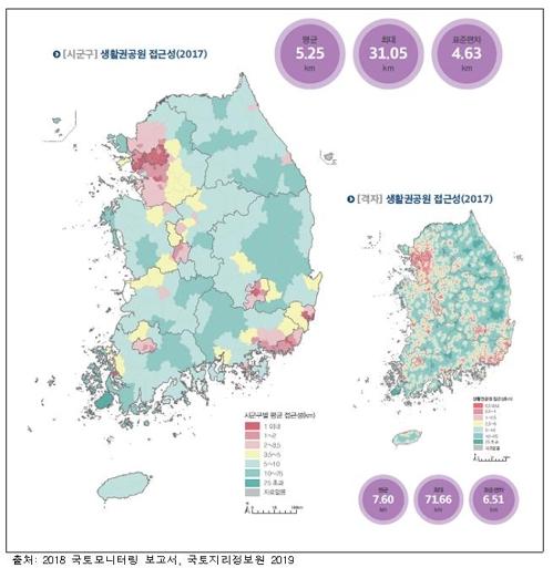 국토모니터링 결과 생활권 공원 접근성 분석