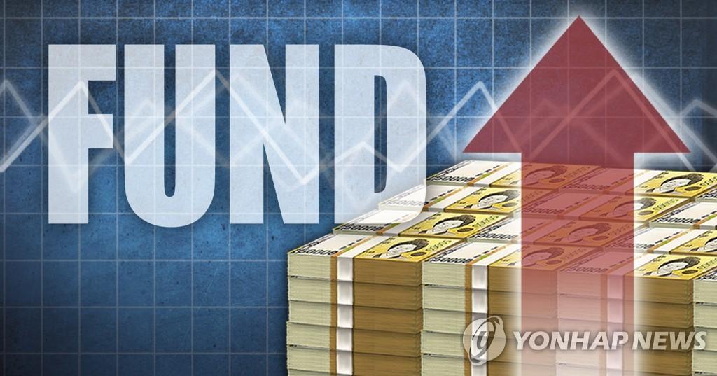 금융시장 안개 걷히나…펀드자금 채권형→주식형 '머니무브'