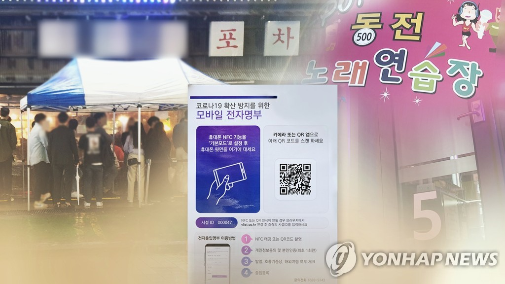 This composite image shows a sample of a QR code-based digital log against a background of file photos of facilities categorized as carrying high risks of infection. (Yonhap)