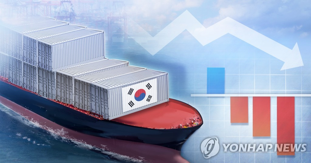 (3rd LD) S. Korea's exports fall 5.4 pct in 2020 on COVID-19 fallout - 1