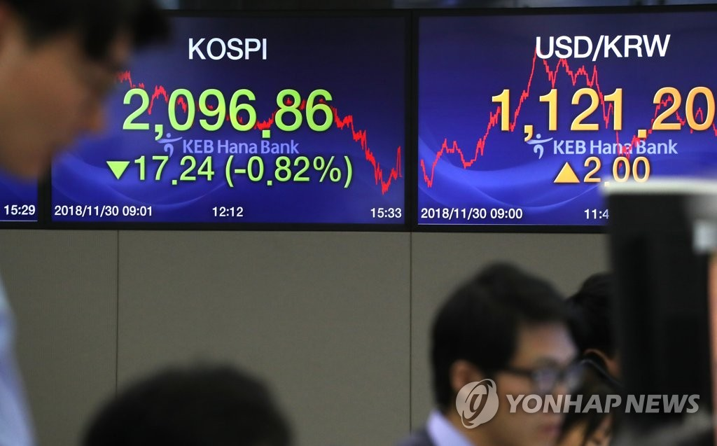 US-China trade talks to exert influence on Seoul bourse - 1