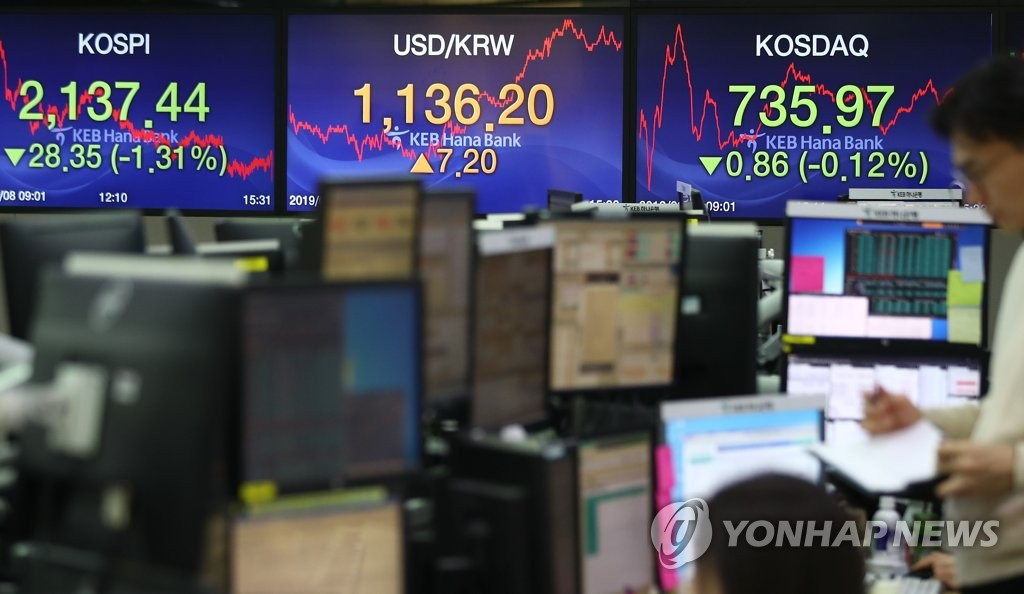 (LEAD) Seoul shares dip on economic woes