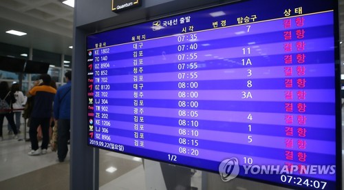 Flight cancellations on Jeju Island