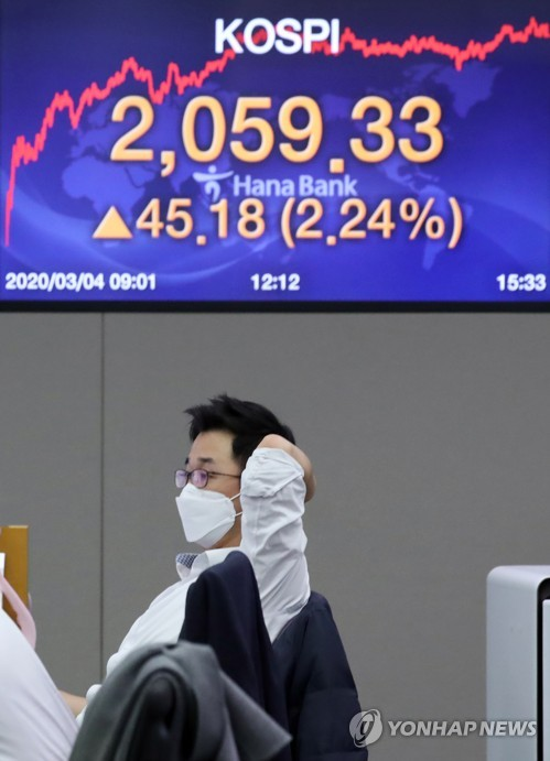 (LEAD) Seoul stocks up for 3rd day on stimulus hope