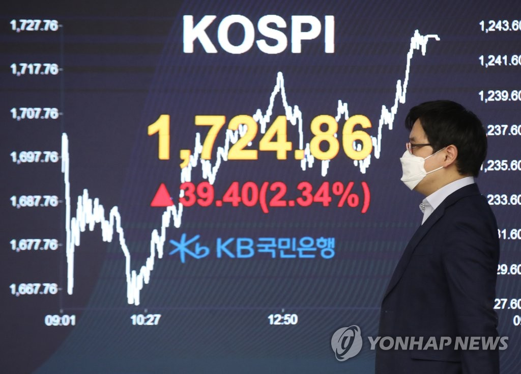 The photo taken April 2, 2020 shows the trading room of Kookmin Bank in Seoul. The benchmark Korea Composite Stock Price Index surged 39.40 points, or 2.34 percent, to close at 1,724.86. (Yonhap)