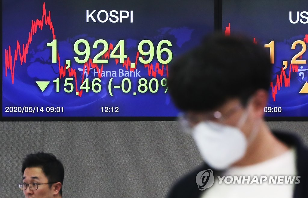 This photo shows a screen showing the benchmark Korea Composite Stock Price Index (KOSPI) at a dealing room at Hana Bank in Seoul on May 14, 2020. (Yonhap)