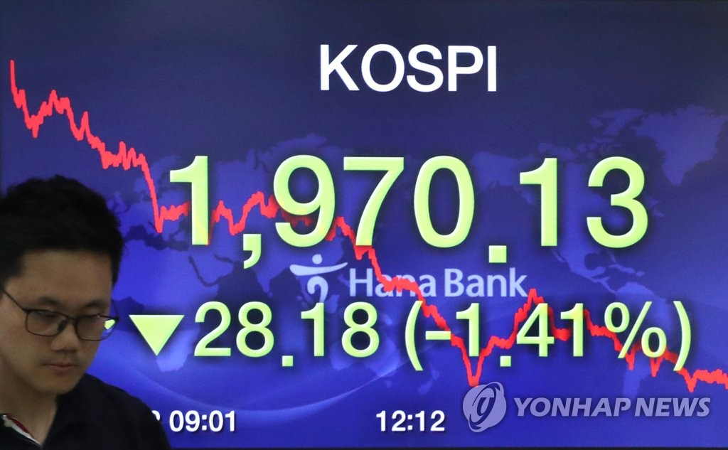 An electronic signboard at a KEB Hana Bank in Seoul shows the benchmark Korea Composite Stock Price Index down 1.41 percent to close at 1,970.13 points on May 22, 2020. (Yonhap)